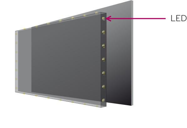 lcd tft choisir le bon cran en fonction de son utilisation guide page 29 ecran. Black Bedroom Furniture Sets. Home Design Ideas